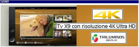 Tecnologia sony bravia 3d for Distanza tv 4k